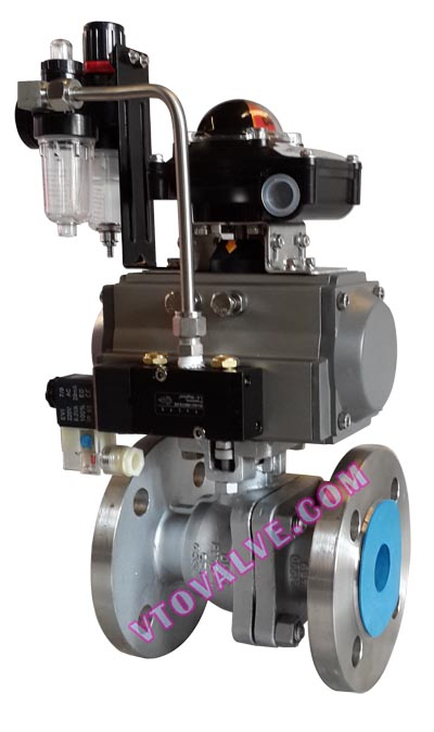 Pneumatic Ball Valves, Air-Operated Ball Valves, D641F-16P