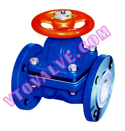 G41F46 PTFE Lined Diaphragm Valves