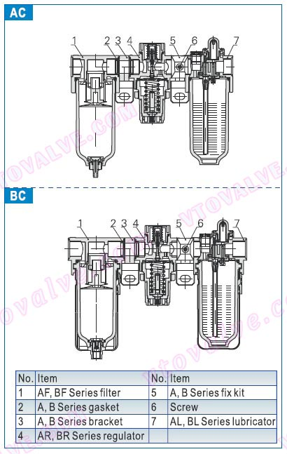 Inner Structure of AC1500,AC2000,BC2000,BC3000,BC4000 F.R.L combination