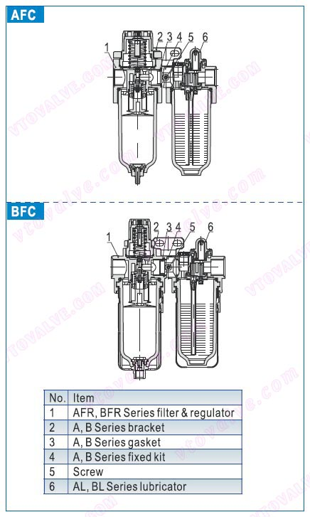 Inner Structure of AFC1500,AFC2000,BFC2000,BFC3000,BFC4000 F.R.L combination