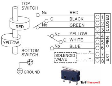 ALS200M2 wiring diagram als200m2 limit switch box, als200m2 series valve monitor limit switch wiring diagram at crackthecode.co