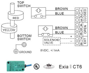Wiring Diagram of ALS200PP22 Limit Switch Box ALS200PP22 Series Valve Monitor