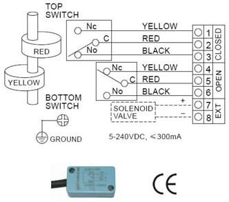 ALS200QA23 wiring diagram www vtovalve com zuploads _content als200qa23 wiri limit switch wiring diagram at soozxer.org