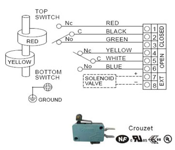 Wiring Diagram for ALS300LM2 Limit Switch Box, ALS300LM2 Valve Monitor