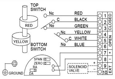spdt rocker switch wiring diagram with Spdt Limit Switch Diagram on Single Pole Double Throw Switch Schematic Diagram besides Elektronika Mechanika Pytanie Ak Podlaczyc Halogen further Nav Anchor Switch Wiring Diagram further Wiring Diagram On Single Pole Double Throw Spdt Relay in addition 2012 05 01 archive.