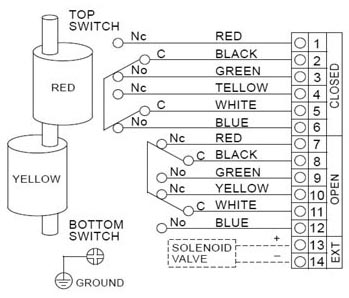 basic limit switch wiring diagram with Pneumatic Limit Switch Diagram on Circuit Diagram Switch Symbols likewise Wiring Diagram For A Outdoor Shed additionally Diagrams Solenoids Outputs as well Wiring A 3 Way Switch furthermore Uln2003 Control Stepper Motor By Parallel Port.