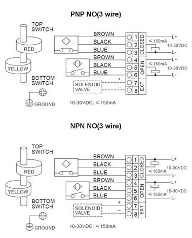 Wiring Diagram of ALS300PA23 Series Limit Switch Box