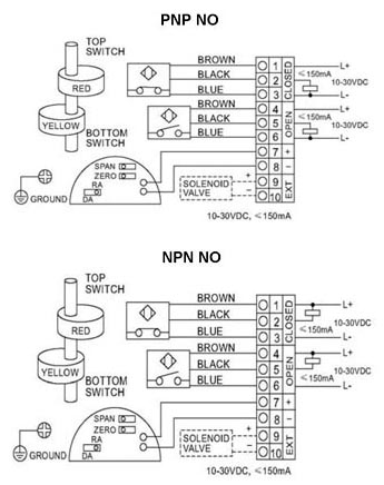 Wiring Diagram of ALS300PA23F Series Limit Switch Box