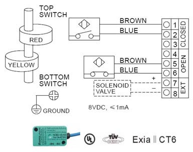 Wiring Diagram of ALS300PP22 Series Limit Switch Box