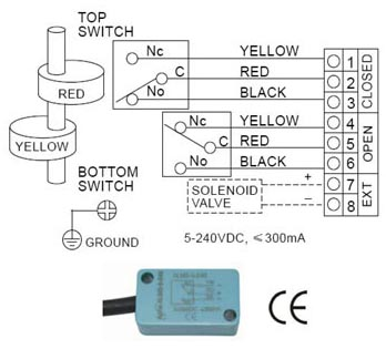 Wiring Diagram of ALS300QA23 Series Limit Switch Box