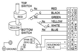Wiring Diagram of ALS400M2F Series Limit Switch Box