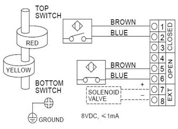 Wiring Diagram of ALS400PP22 Series Limit Switch Box