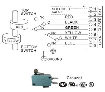 Gfciprotection likewise Washer repair chapter 2 likewise Electric Light Wiring further R4697481 Electric dryer power connections as well Momentary Switch To Electric Strike Wiring Diagram. on wiring a switch and outlet in same box