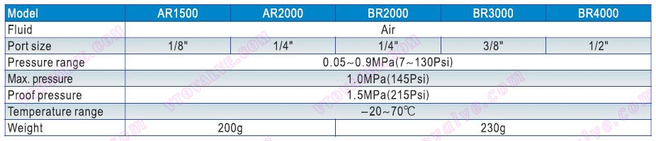 Specification of AR1500,AR2000,BR2000,BR3000,BR4000 F.R.L combination