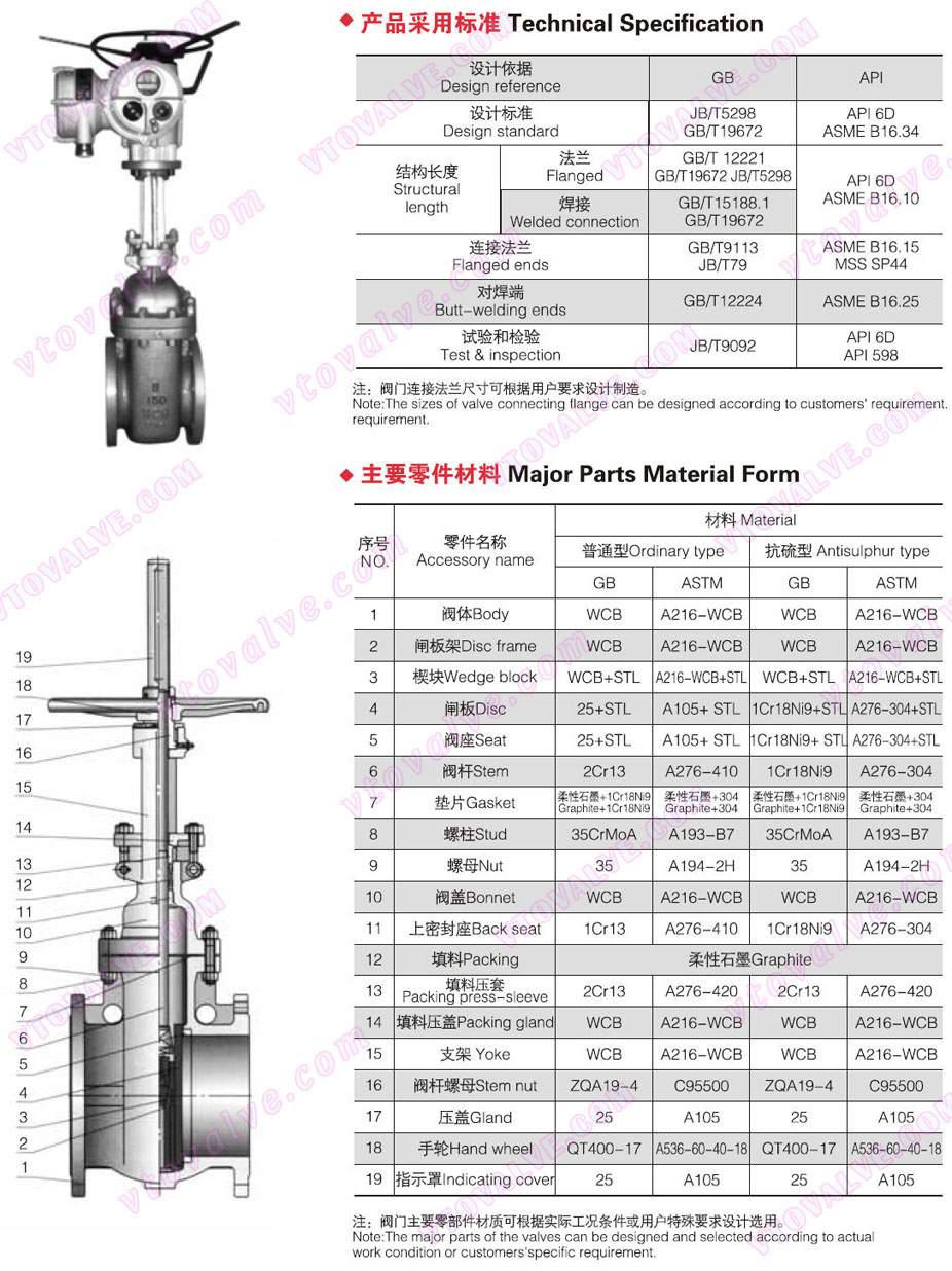 Specifications of Auto Compensation Balanced Double Parallel Gate Valve