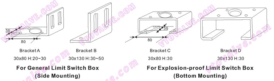 Bracket A, B, C and D of BAPL Series Limit Switch Box