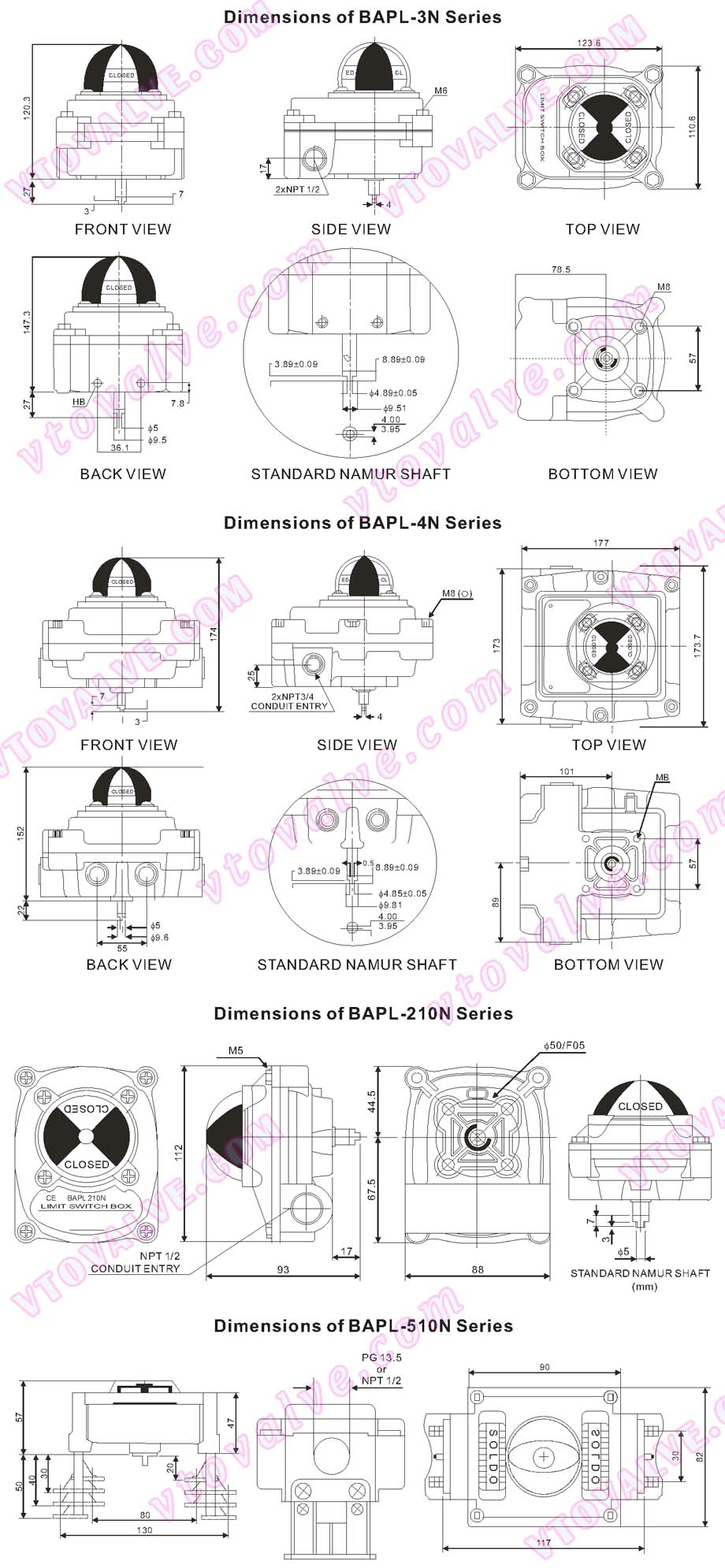 Dimensions of BAPL Series Limit Switch Box