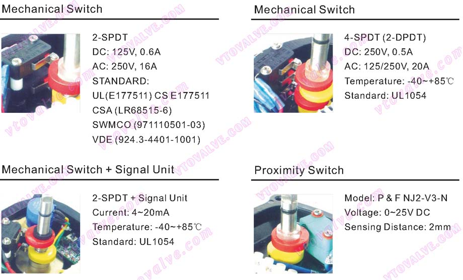 Internal Construction of BAPL Series Limit Switch Box