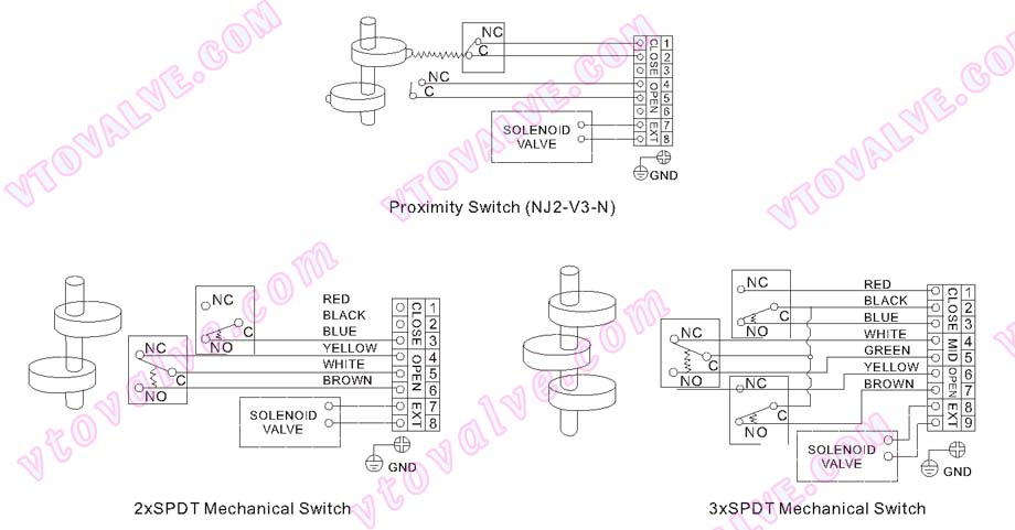 Wiring Diagram of BAPL Series Limit Switch Box