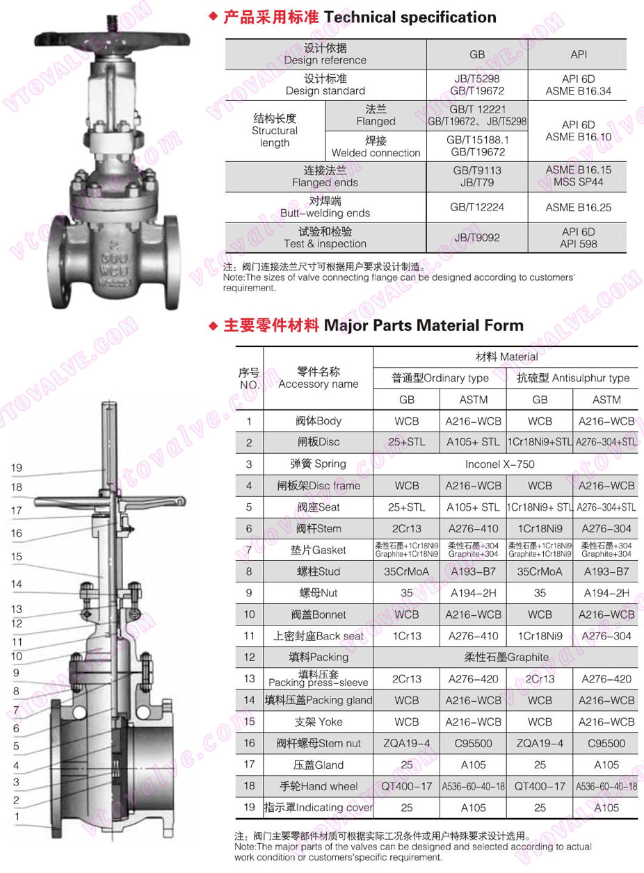 Specifications of Double Disc Flat Gate Valve
