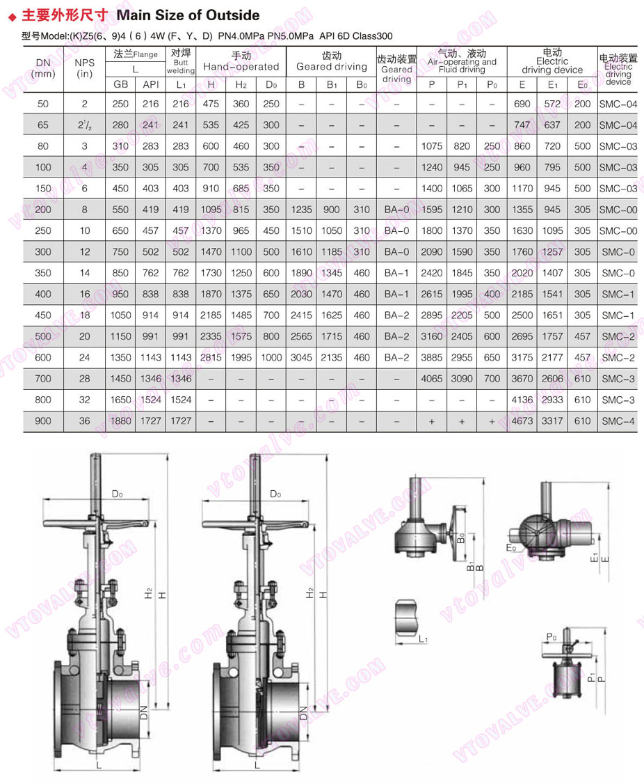 Main Dimensions of Auto Compensation Balanced Double Parallel Gate Valve (300LB)