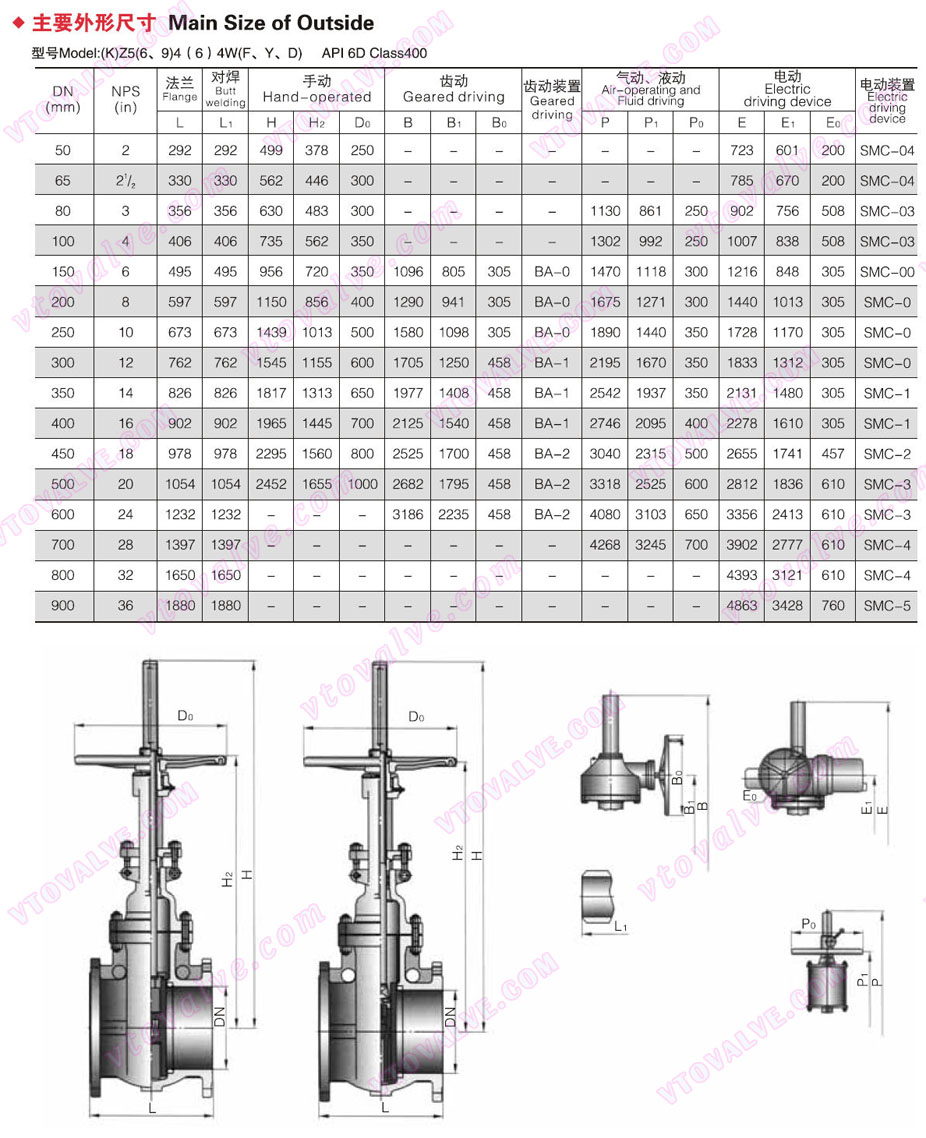 Main Dimensions of Auto Compensation Balanced Double Parallel Gate Valve (400LB)