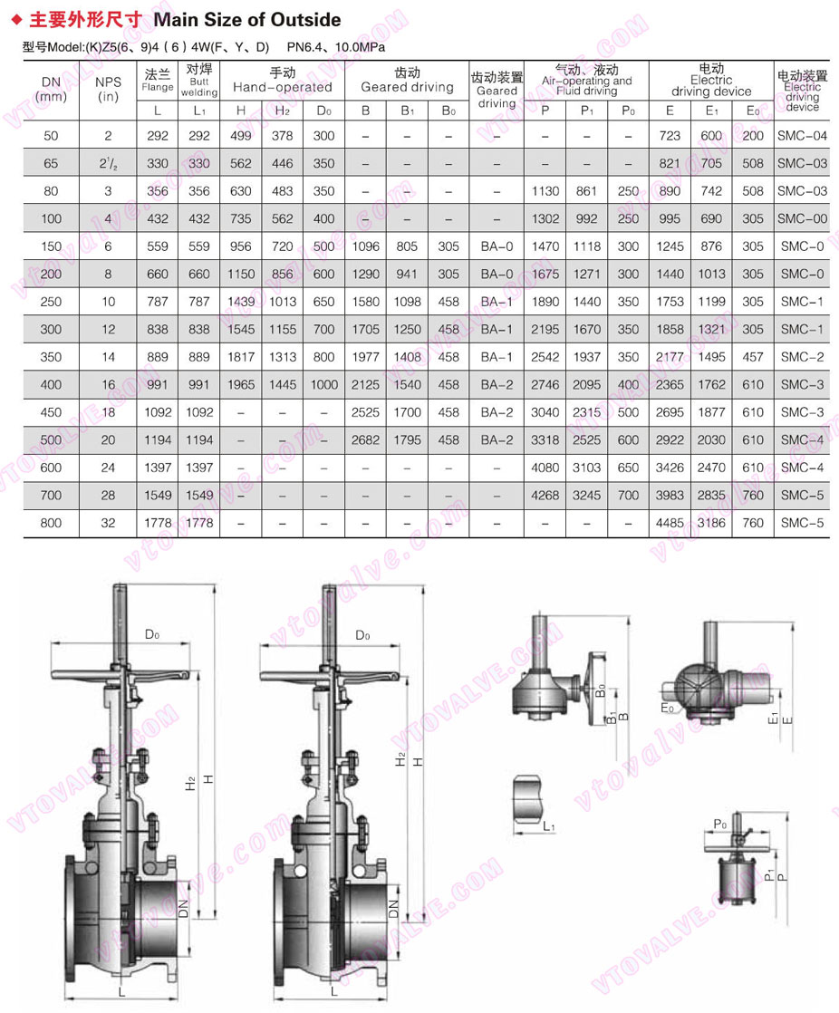 Main Dimensions of Auto Compensation Balanced Double Parallel Gate Valve (PN100)