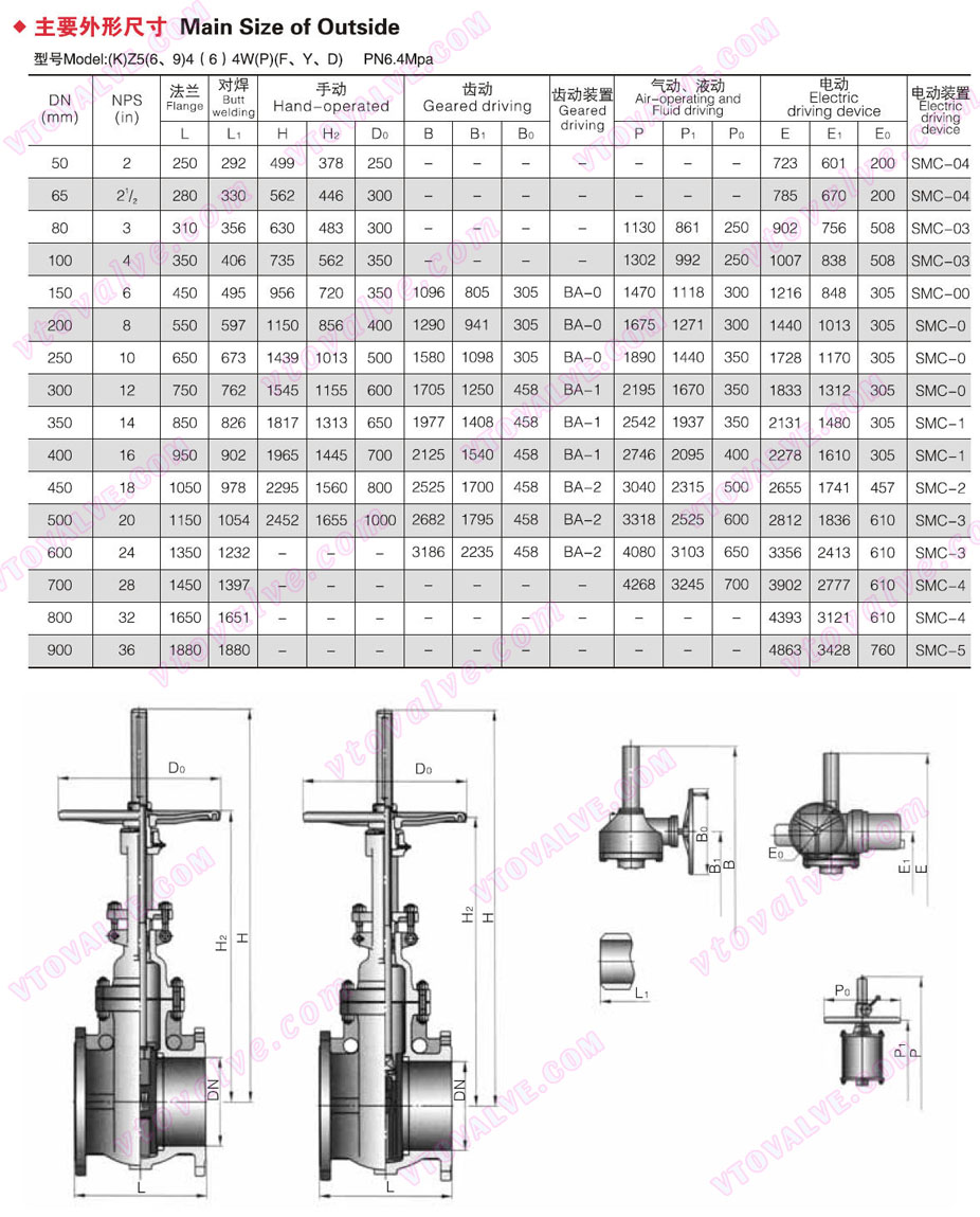 Main Dimensions of Auto Compensation Balanced Double Parallel Gate Valve (PN64)