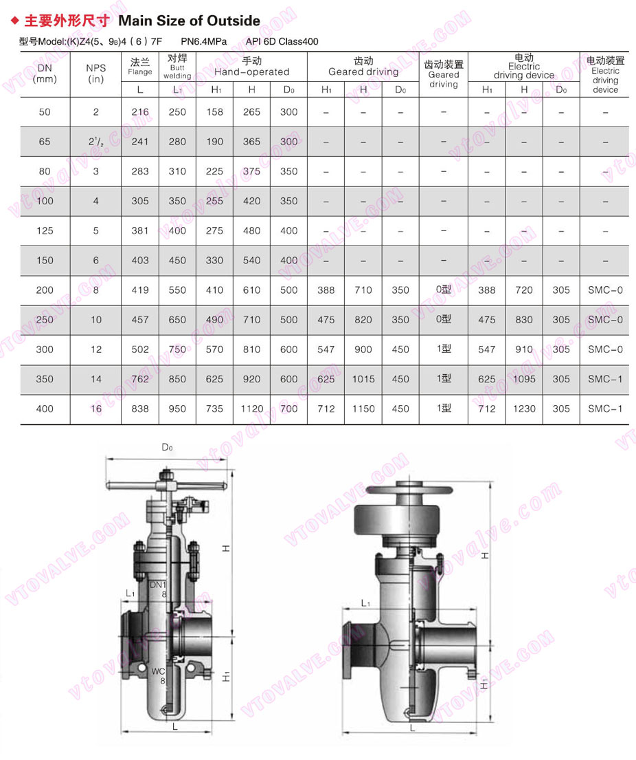 Main Dimensions of Gas Gate Valve (400LB)