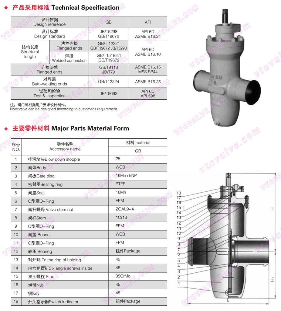 Specifications of Gas Gate Valve