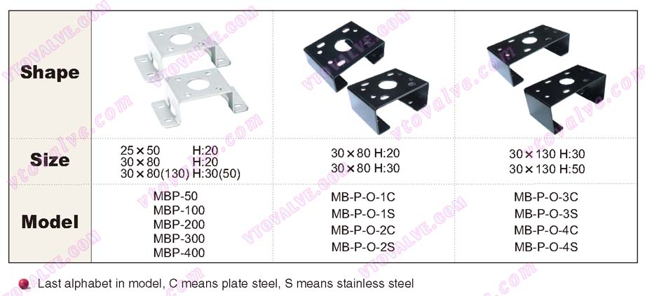 Bracket of HKC APL Limit Switch Box