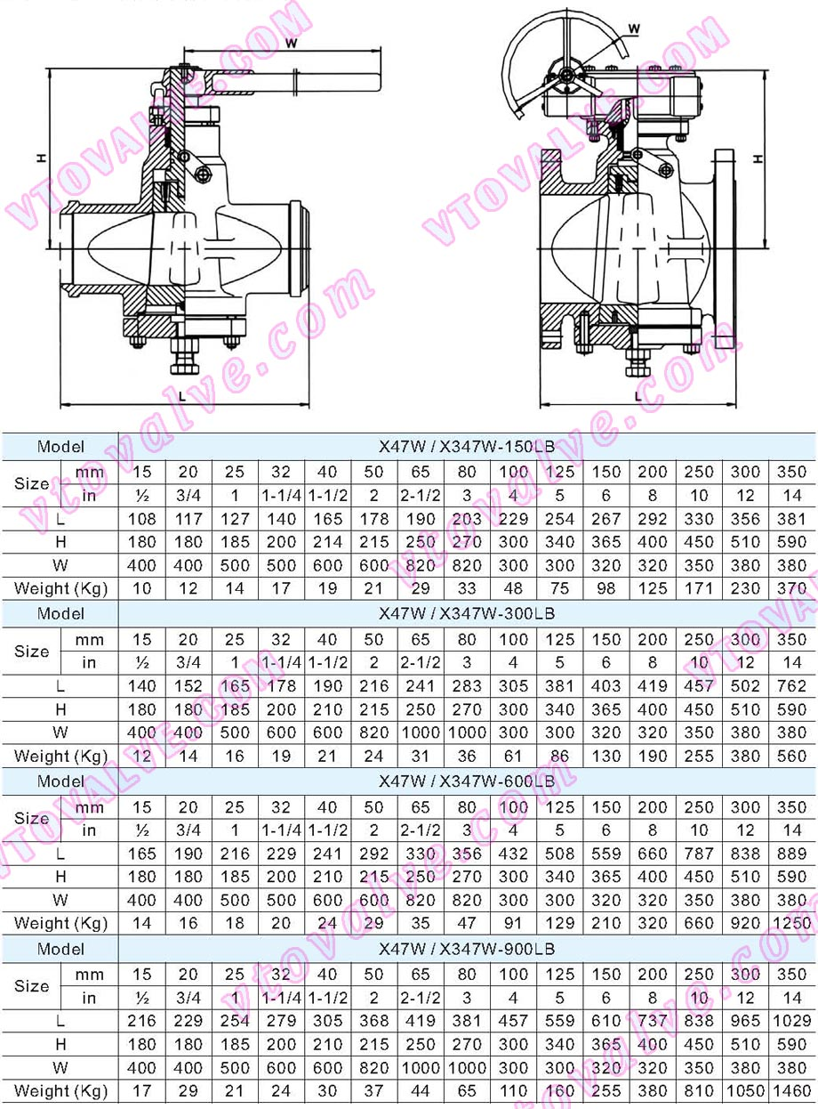 Main Dimensions and Weights of Inverted Pressure Balance Lubricated Plug Valve